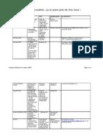 Calendrier Modem de Levallois 2009-1