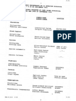 checklist-of-birds-observed-at-cpbs 1993 coterc