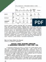 2 Analiza Loma Staklene Ambalaze u Mlekarskoj Industriji u Toku God 1965