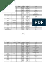 Archives Pref Pol Paris Fichier Des Communards