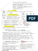 I Gradi Di Comparazione Dell'Aggettivo (Exercitii)
