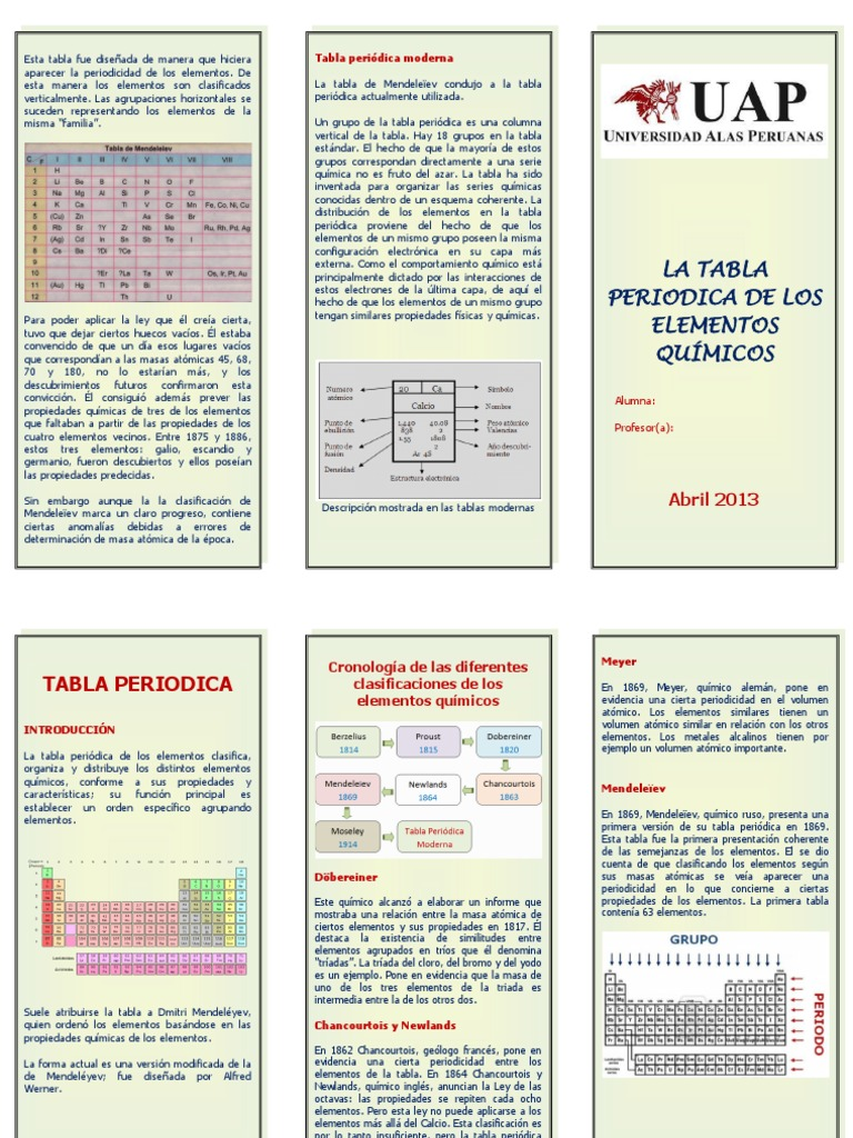 Triptico tabla periodica urtaz Choice Image