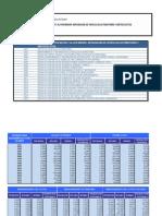 indicadores auditoria
