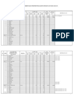 Data Kode Wilayah Kecamatan Se Indonesia