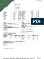 Box Score (4-21)
