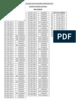 resultadosprocesoadmision2013caa