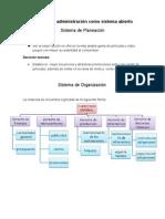 sistema abierto.doc
