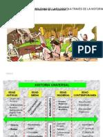 Sesión 3_LOS GRANDES PROBLEMAS DE LA FILOSOFÍA A TRAVÉS DE LA HISTORIA