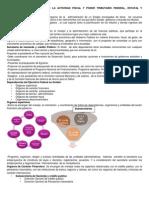 CLASIFICACIÓN DEL ÓRGANO DE LA ACTIVIDAD FISCAL Y PODER TRIBUTARIO FEDERAL.docx