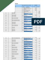 Desarrollo El Cartel de Los Sapos-flujo de Efectivo-metodo Directo