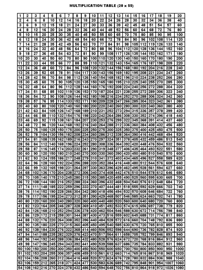 38 Multiplication Table Chart 30 By 30 30 Chart 30 By Table