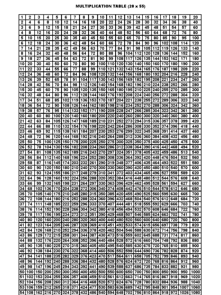 Multiplication Table  20 X 55