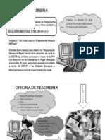 PROGRAMACION CALEND PAGOS.pptx