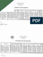 Statement of Debt Services 1st Quarter 2013