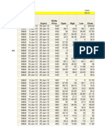 M&M 2012 DATA