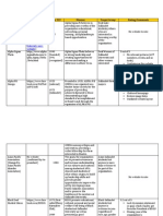 gu organization chart 1 1