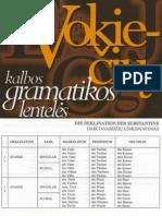 Vokieciu.kalbos.gramatikos.lenteles.2006