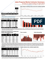 RP Data Weekly Housing Market Update (WE April 21 2013)