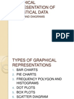 53719694 Graphical Representation o f Data
