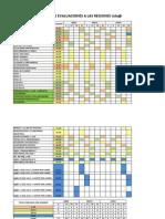 Evaluaciones_Virtual_2013-1.pdf