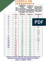 Tabela Do Eletricista
