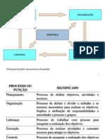 adm 2_planejamento organização execução e contole