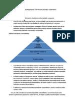 Premise Privind Studiul Sistemelor Contabile Comparate