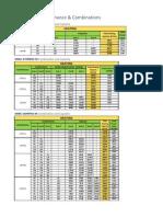 Heating Combination Chart