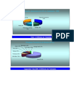 Cifras PVC