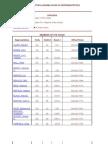 Roster Ofthe Alabama House of Representatives