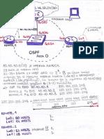 CCNA 2 OSPF Skills Based Assessment Answered