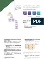 Resumen Del Capitulo 3 y 7 de Kotler Fundamentos Del Marketing