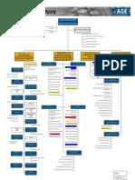 Organograma -11.pdf