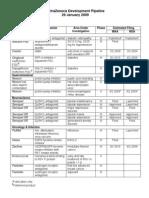 AstraZeneca Therapy R&D Pipeline Summary - January 29, 2009