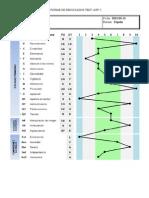 Ejemplo Informe 16PF-5