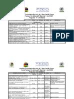 Instituto TecnolóGico Superior de Felipe Carrillo Puerto Cuarta Semana