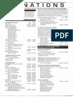 Scientology 2001 Price List