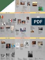 Linea Del Tiempo Historia de Mexico