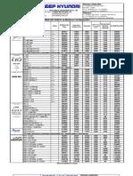 Hyundai Cars Price List
