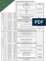 Rancangan Pelajaran Tahunan Tingkatan 4 Tahun 2013