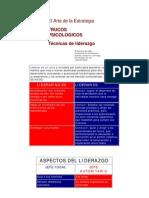 Técnicas de Liderazgo _Trucos_