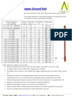 Copper Ground Rod.pdf