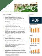 Swedbank's Interim Report Q1 2013