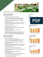 Swedbanks delårsrapport kvartal 1 2013