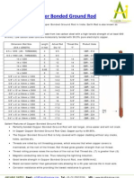 Copper Bonded Ground Rod.pdf