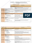 South-South Learning on Conditional Cash Transfers Training Workshop (16-19 April) - agenda