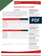 XTM 5 & 8 vs. Fortinet - International Version