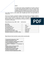 India Disaster Context Analysis