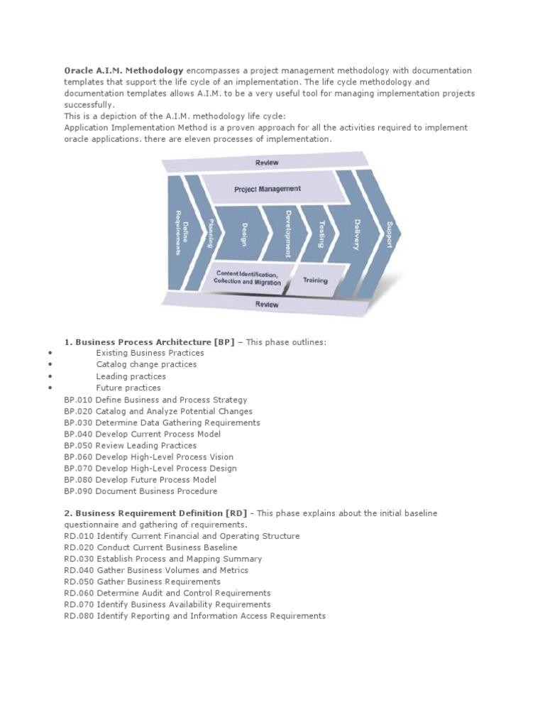 list of aim documents business process oracle database - Process Documentation Methodology