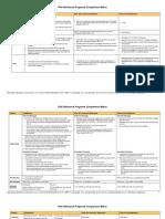 Refinance Comparison Matrix H4H